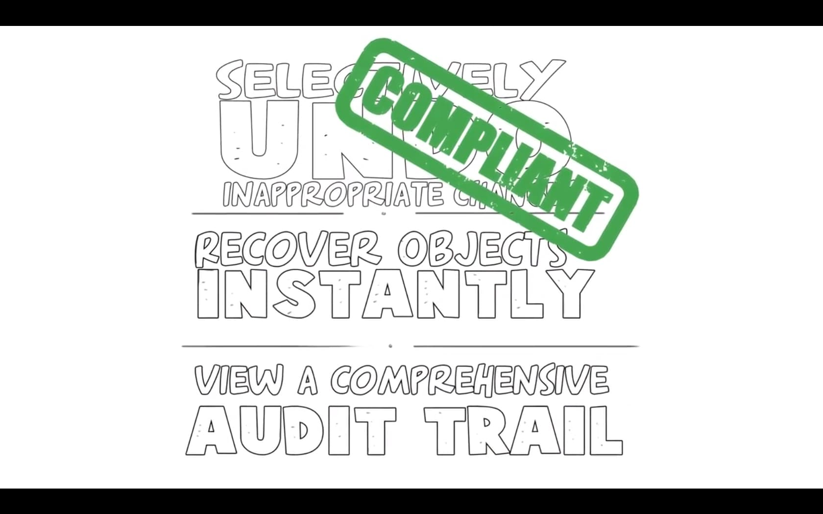 BeyondTrust Auditing and Recovery Overview