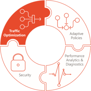 1-trafik-optimizasyonu